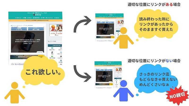 ユーザーに親切なリンクの置き方例